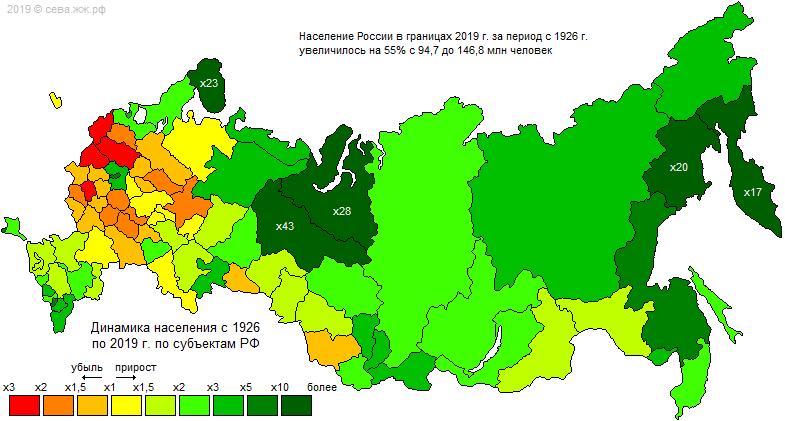 Динамика населения по регионам России с 1926 по 2019 год.