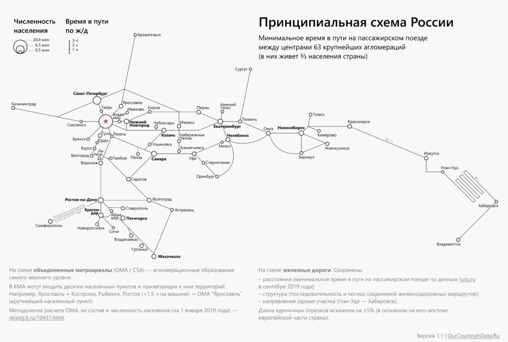 Транспортная связность агломераций России