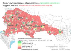 Динамика численности населения по муниципальным районам и и городским округам, 2010–2018. Карта